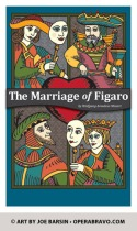 Marriage of Figaro Poster